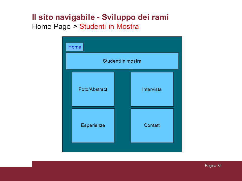 Pagina 34 Il sito navigabile - Sviluppo dei rami Home Page > Studenti in Mostra Studenti In mostra Foto/Abstract Contatti Intervista Esperienze Home