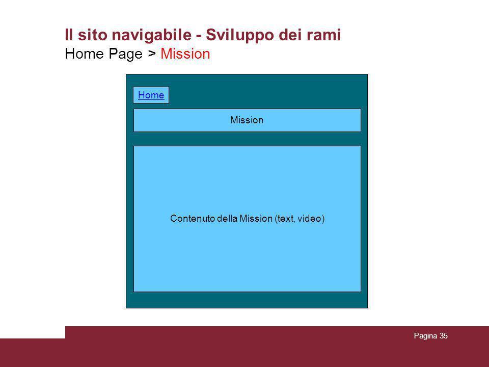 Pagina 35 Il sito navigabile - Sviluppo dei rami Home Page > Mission Mission Contenuto della Mission (text, video) Home