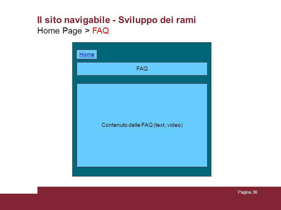 Pagina 36 Il sito navigabile - Sviluppo dei rami Home Page > FAQ FAQ Contenuto delle FAQ (text, video) Home
