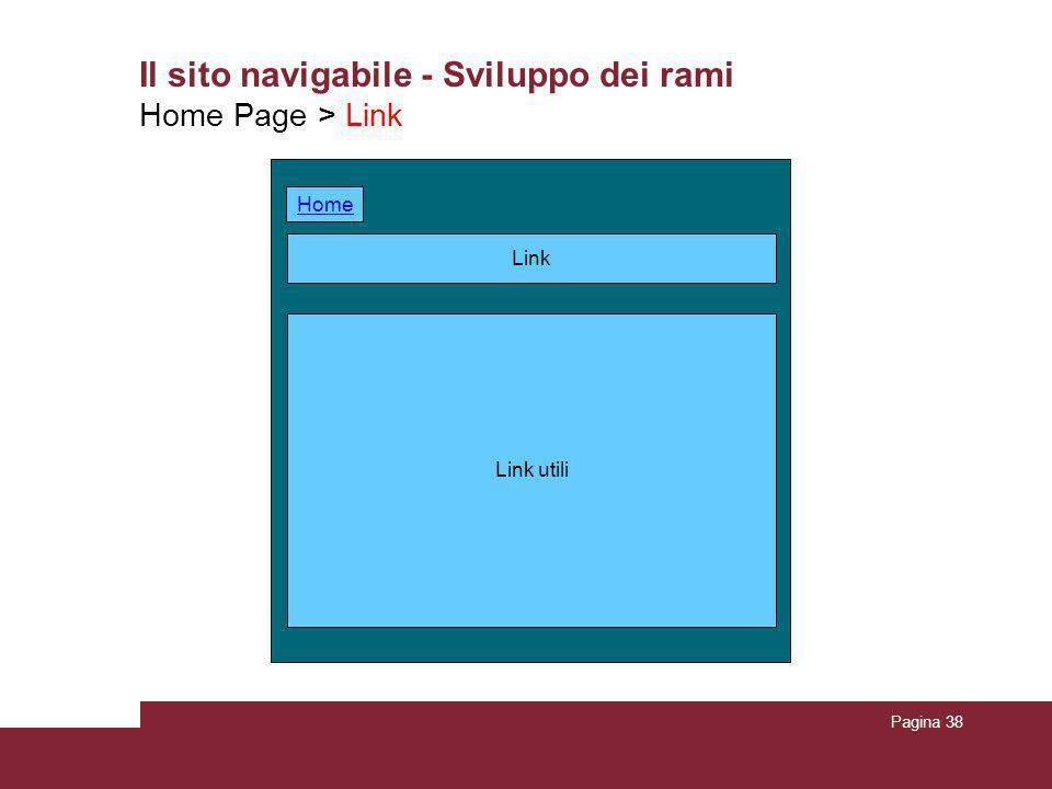 Pagina 38 Il sito navigabile - Sviluppo dei rami Home Page > Link Link Link utili Home