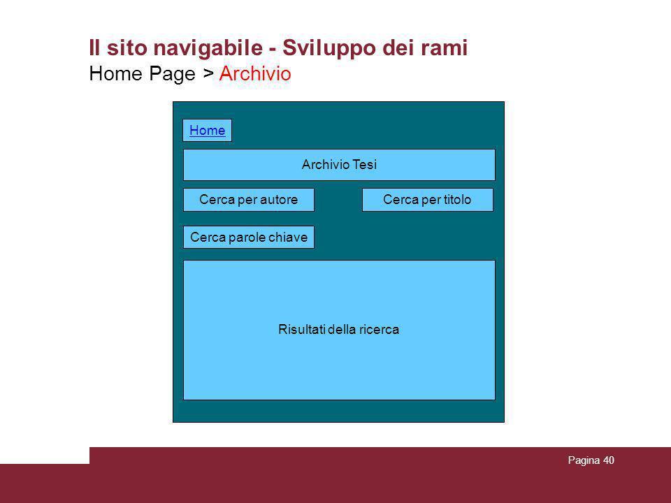 Pagina 40 Il sito navigabile - Sviluppo dei rami Home Page > Archivio Archivio Tesi Risultati della ricerca Cerca per autore Cerca parole chiave Cerca