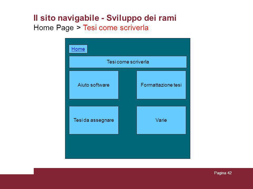 Pagina 42 Il sito navigabile - Sviluppo dei rami Home Page > Tesi come scriverla Tesi come scriverla Aiuto software Tesi da assegnare Formattazione te