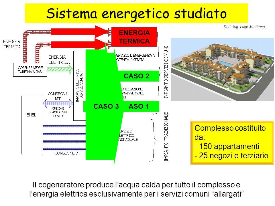 """Sistema energetico studiato Il cogeneratore produce l'acqua calda per tutto il complesso e l'energia elettrica esclusivamente per i servizi comuni """"al"""