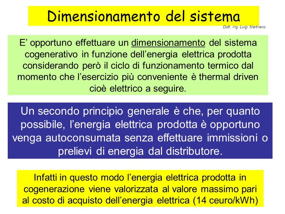 Dimensionamento del sistema E' opportuno effettuare un dimensionamento del sistema cogenerativo in funzione dell'energia elettrica prodotta consideran