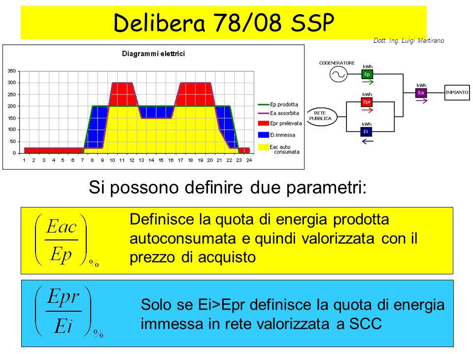 Delibera 78/08 SSP Si possono definire due parametri: Solo se Ei>Epr definisce la quota di energia immessa in rete valorizzata a SCC Definisce la quot