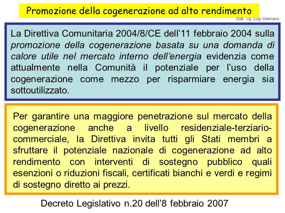 Promozione della cogenerazione ad alto rendimento La Direttiva Comunitaria 2004/8/CE dell'11 febbraio 2004 sulla promozione della cogenerazione basata