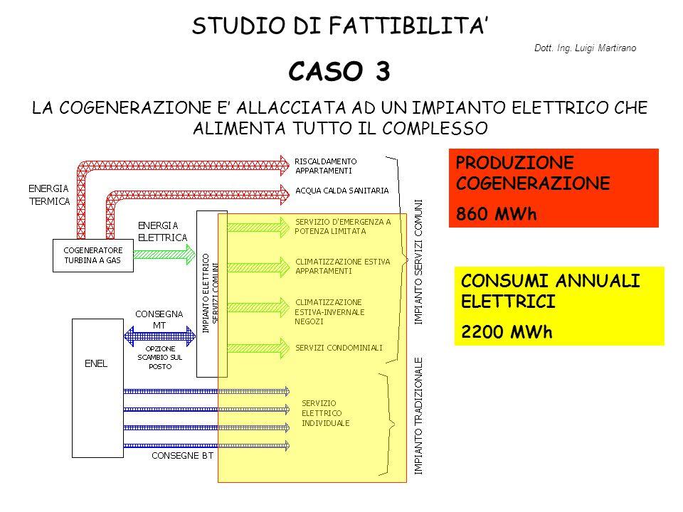 STUDIO DI FATTIBILITA' CASO 3 LA COGENERAZIONE E' ALLACCIATA AD UN IMPIANTO ELETTRICO CHE ALIMENTA TUTTO IL COMPLESSO CONSUMI ANNUALI ELETTRICI 2200 M