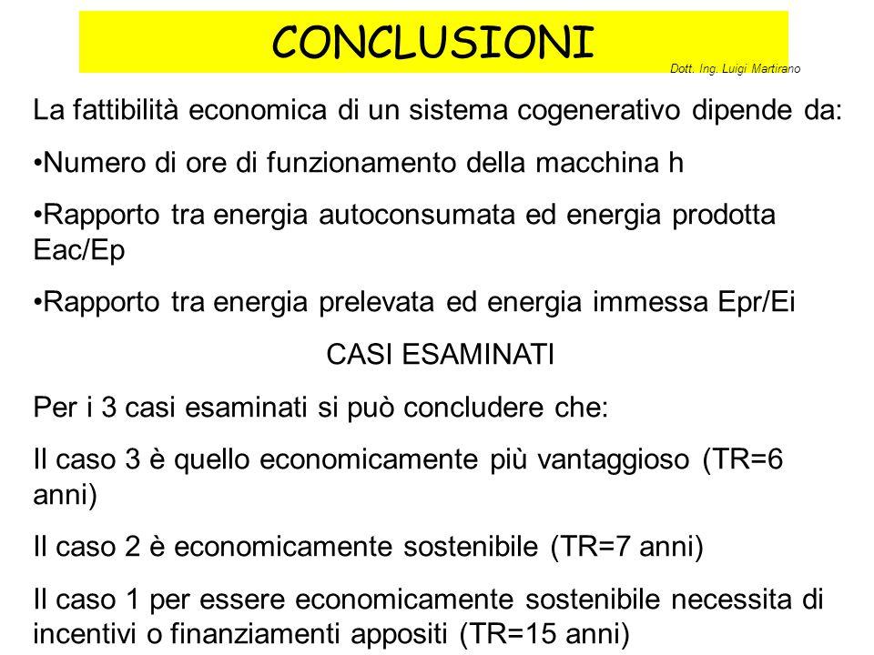 CONCLUSIONI La fattibilità economica di un sistema cogenerativo dipende da: Numero di ore di funzionamento della macchina h Rapporto tra energia autoc