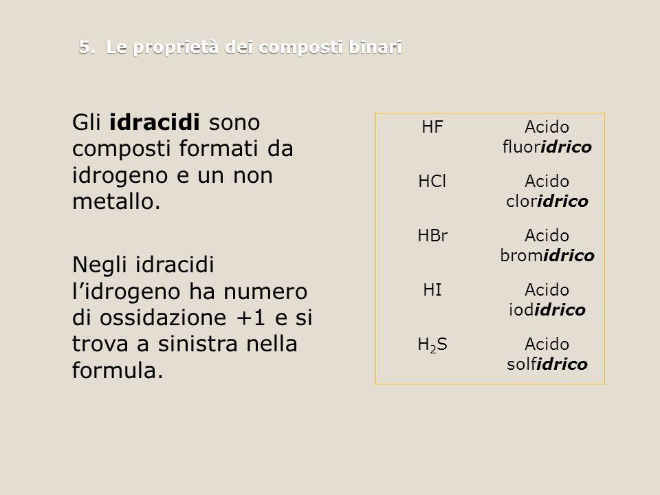 5.Le proprietà dei composti binari Gli idracidi sono composti formati da idrogeno e un non metallo.