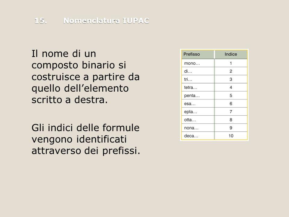 15.Nomenclatura IUPAC Il nome di un composto binario si costruisce a partire da quello dell'elemento scritto a destra.