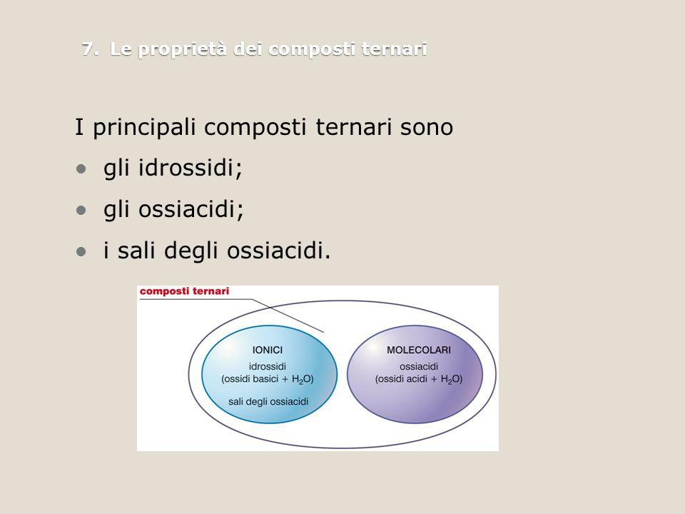 7.Le proprietà dei composti ternari I principali composti ternari sono gli idrossidi; gli ossiacidi; i sali degli ossiacidi.