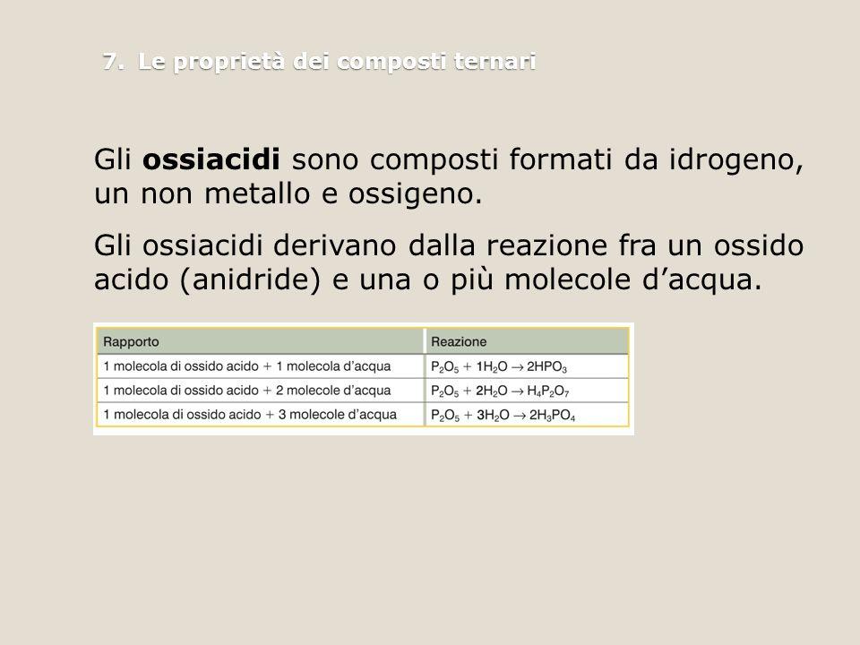 7.Le proprietà dei composti ternari Gli ossiacidi sono composti formati da idrogeno, un non metallo e ossigeno.