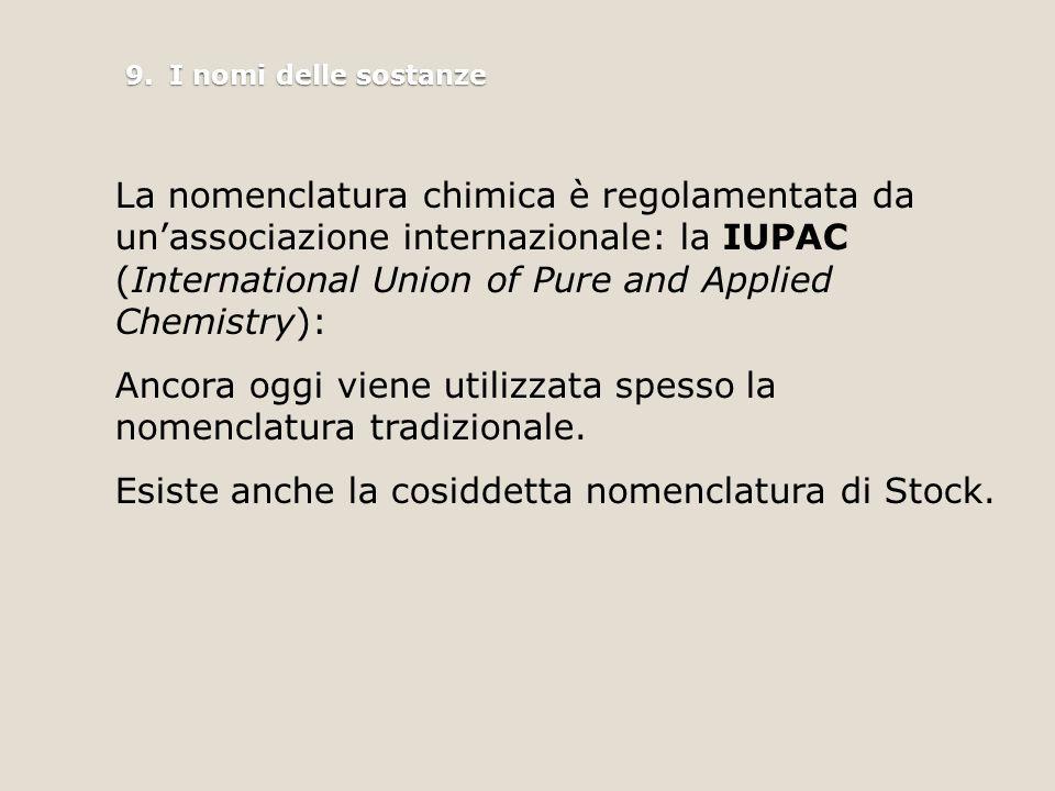 9.I nomi delle sostanze La nomenclatura chimica è regolamentata da un'associazione internazionale: la IUPAC (International Union of Pure and Applied Chemistry): Ancora oggi viene utilizzata spesso la nomenclatura tradizionale.