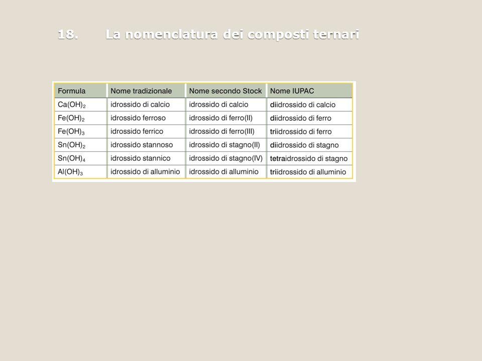 18.La nomenclatura dei composti ternari