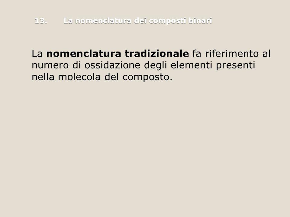 13.La nomenclatura dei composti binari La nomenclatura tradizionale fa riferimento al numero di ossidazione degli elementi presenti nella molecola del composto.