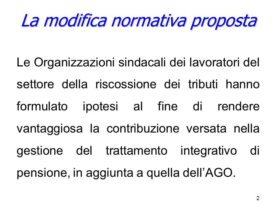 2 La modifica normativa proposta Le Organizzazioni sindacali dei lavoratori del settore della riscossione dei tributi hanno formulato ipotesi al fine di rendere vantaggiosa la contribuzione versata nella gestione del trattamento integrativo di pensione, in aggiunta a quella dell'AGO.