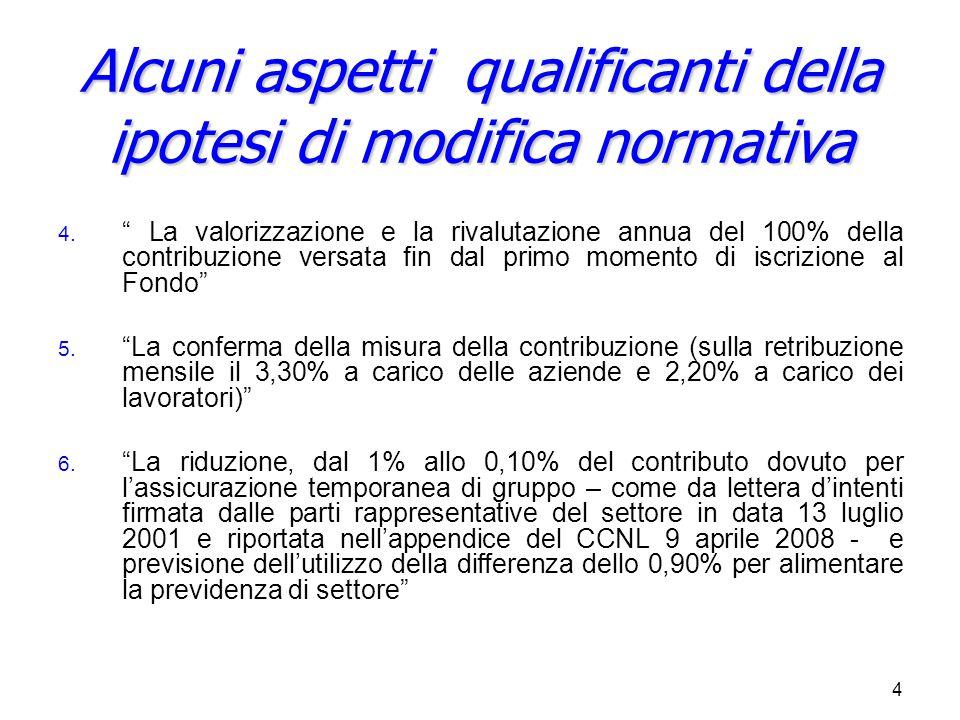 """4 4. 4. """" La valorizzazione e la rivalutazione annua del 100% della contribuzione versata fin dal primo momento di iscrizione al Fondo"""" 5. 5. """"La conf"""