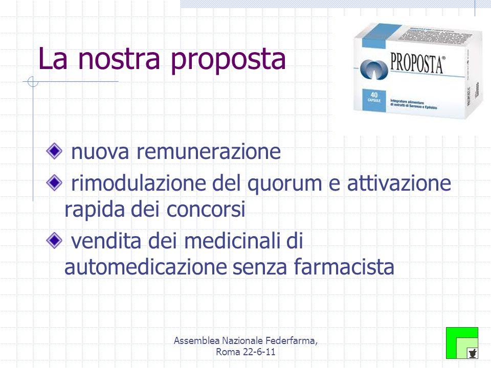 Assemblea Nazionale Federfarma, Roma 22-6-11 La nostra proposta nuova remunerazione rimodulazione del quorum e attivazione rapida dei concorsi vendita dei medicinali di automedicazione senza farmacista