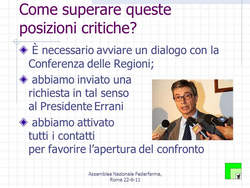 Assemblea Nazionale Federfarma, Roma 22-6-11 Come superare queste posizioni critiche.