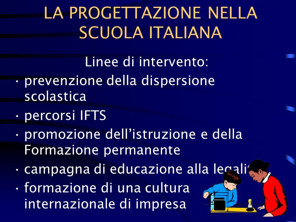 LA PROGETTAZIONE NELLA SCUOLA ITALIANA Linee di intervento: prevenzione della dispersione scolastica percorsi IFTS promozione dell'istruzione e della Formazione permanente campagna di educazione alla legalità formazione di una cultura internazionale di impresa