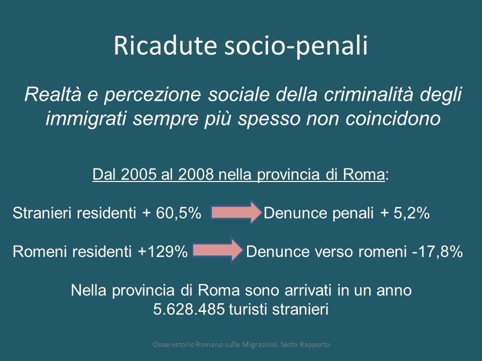 Ricadute socio-penali Osservatorio Romano sulle Migrazioni. Sesto Rapporto Realtà e percezione sociale della criminalità degli immigrati sempre più sp