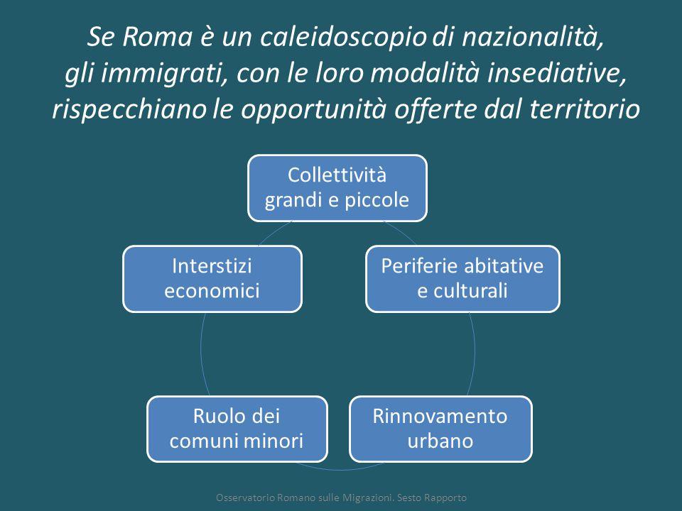 Se Roma è un caleidoscopio di nazionalità, gli immigrati, con le loro modalità insediative, rispecchiano le opportunità offerte dal territorio Osserva