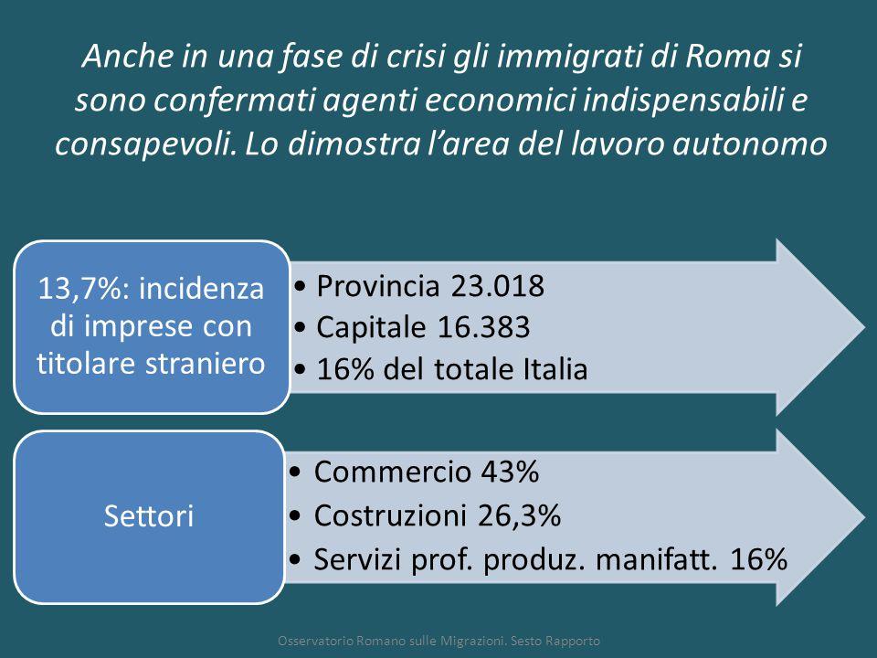 Anche in una fase di crisi gli immigrati di Roma si sono confermati agenti economici indispensabili e consapevoli. Lo dimostra l'area del lavoro auton
