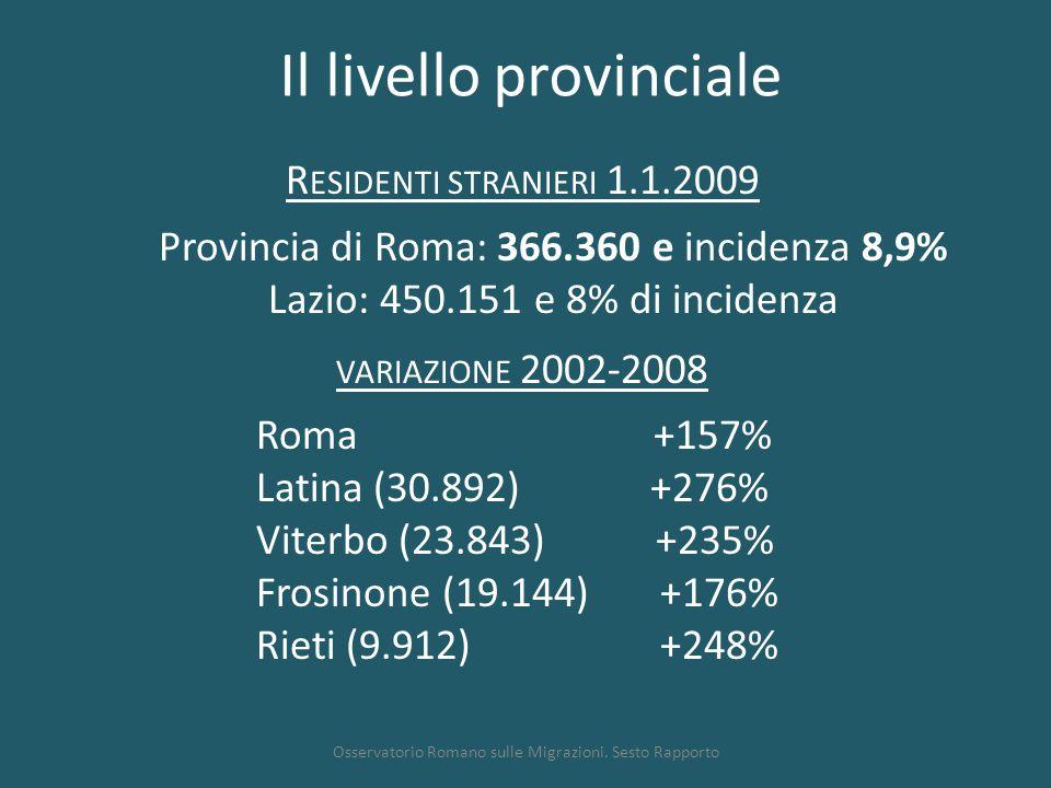 Il livello provinciale R ESIDENTI STRANIERI 1.1.2009 Provincia di Roma: 366.360 e incidenza 8,9% Lazio: 450.151 e 8% di incidenza VARIAZIONE 2002-2008 Roma +157% Latina (30.892) +276% Viterbo (23.843) +235% Frosinone (19.144) +176% Rieti (9.912) +248% Osservatorio Romano sulle Migrazioni.