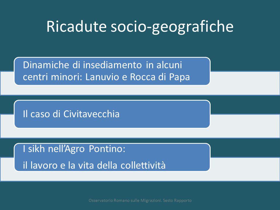 Ricadute socio-geografiche Osservatorio Romano sulle Migrazioni. Sesto Rapporto Dinamiche di insediamento in alcuni centri minori: Lanuvio e Rocca di
