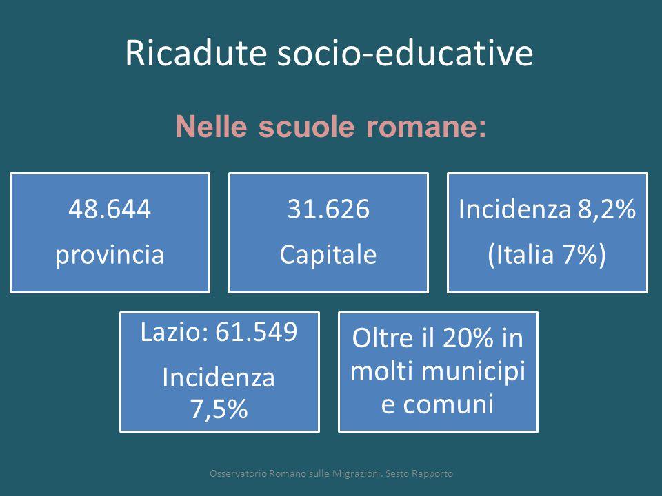Ricadute socio-educative Osservatorio Romano sulle Migrazioni. Sesto Rapporto Nelle scuole romane: 48.644 provincia 31.626 Capitale Incidenza 8,2% (It