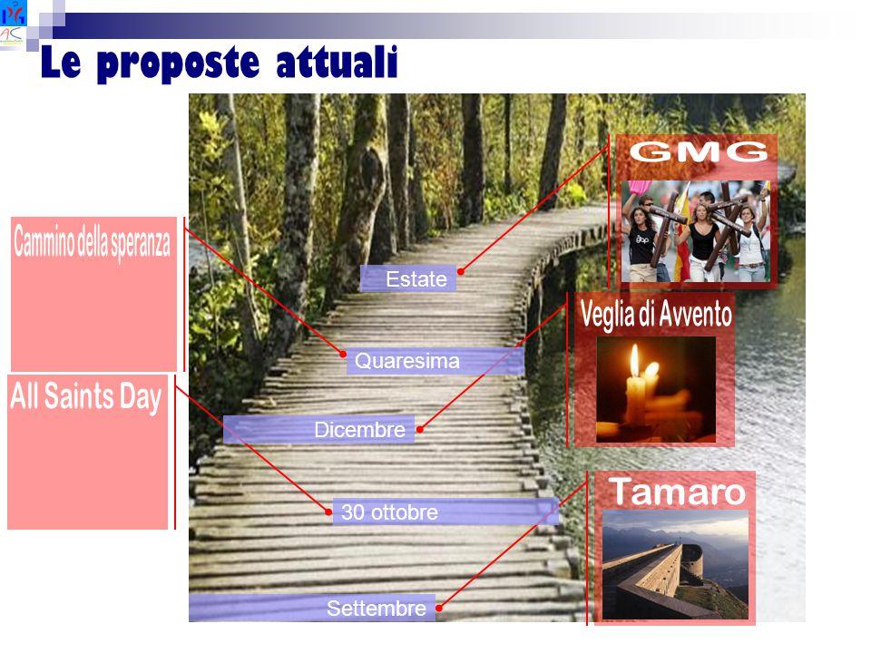 Le proposte attuali Settembre Dicembre 30 ottobre Quaresima Estate