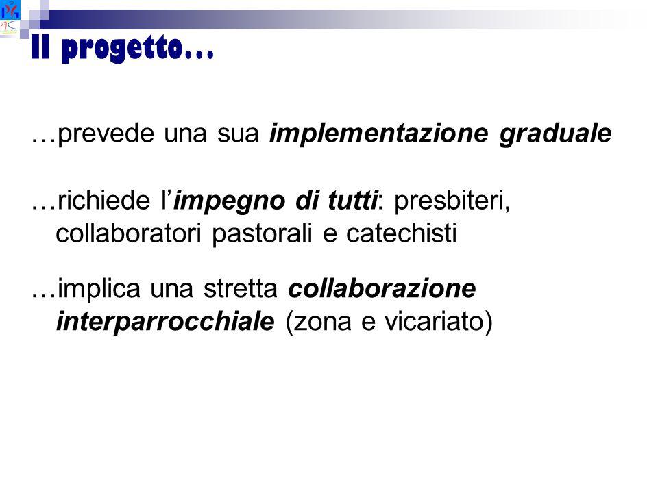 Il progetto… …prevede una sua implementazione graduale …richiede l'impegno di tutti: presbiteri, collaboratori pastorali e catechisti …implica una str