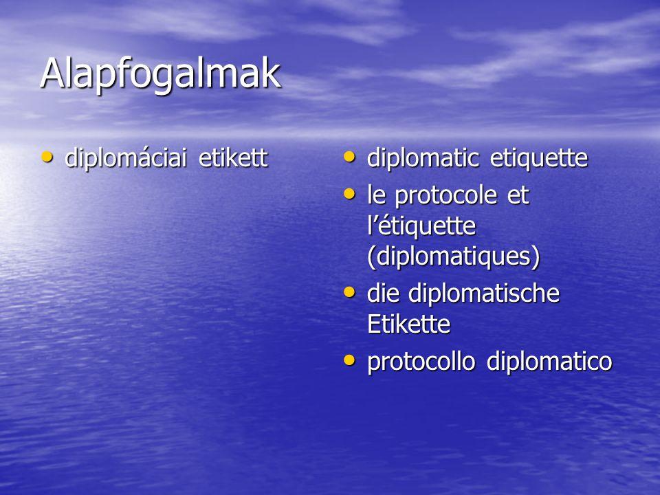 Alapfogalmak diplomáciai etikett diplomáciai etikett diplomatic etiquette diplomatic etiquette le protocole et l'étiquette (diplomatiques) le protocole et l'étiquette (diplomatiques) die diplomatische Etikette die diplomatische Etikette protocollo diplomatico protocollo diplomatico