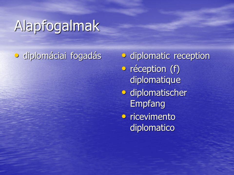 Alapfogalmak diplomáciai fogadás diplomáciai fogadás diplomatic reception diplomatic reception réception (f) diplomatique réception (f) diplomatique diplomatischer Empfang diplomatischer Empfang ricevimento diplomatico ricevimento diplomatico