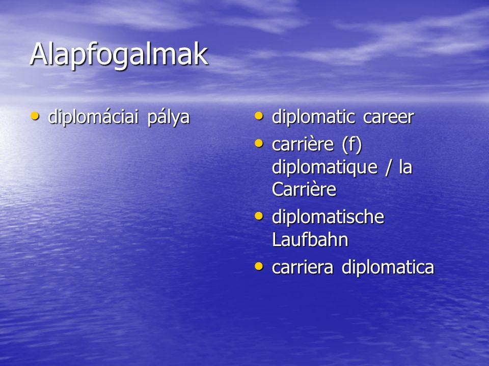 Alapfogalmak diplomáciai pálya diplomáciai pálya diplomatic career diplomatic career carrière (f) diplomatique / la Carrière carrière (f) diplomatique / la Carrière diplomatische Laufbahn diplomatische Laufbahn carriera diplomatica carriera diplomatica