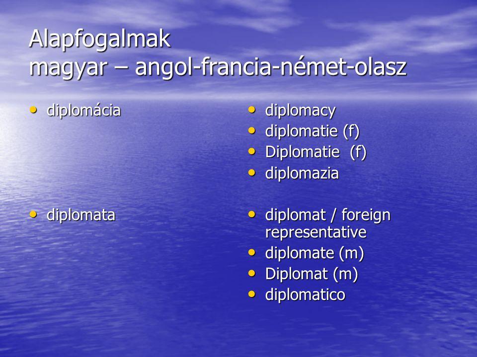 Alapfogalmak magyar – angol-francia-német-olasz diplomácia diplomácia diplomata diplomata diplomacy diplomacy diplomatie (f) diplomatie (f) Diplomatie (f) Diplomatie (f) diplomazia diplomazia diplomat / foreign representative diplomat / foreign representative diplomate (m) diplomate (m) Diplomat (m) Diplomat (m) diplomatico diplomatico