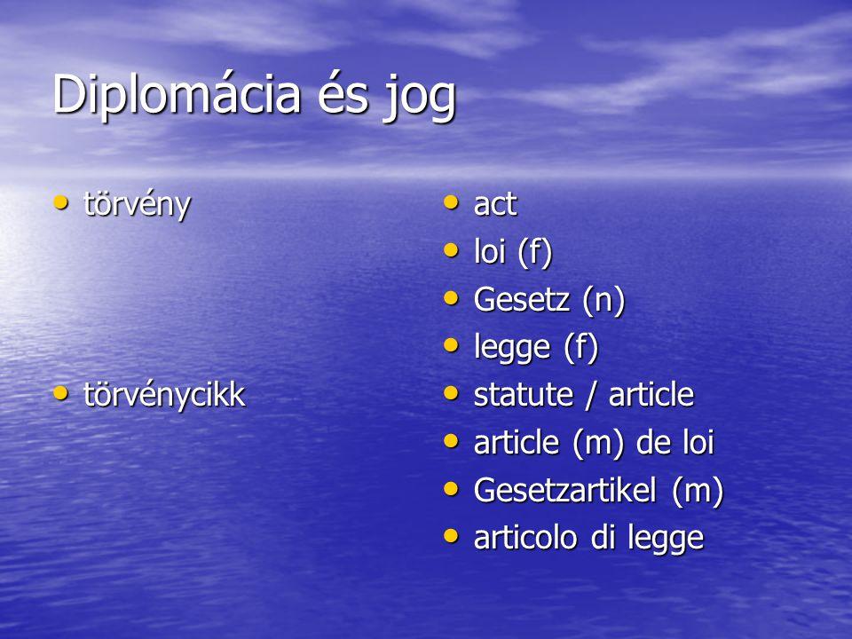 Diplomácia és jog törvény törvény törvénycikk törvénycikk act act loi (f) loi (f) Gesetz (n) Gesetz (n) legge (f) legge (f) statute / article statute / article article (m) de loi article (m) de loi Gesetzartikel (m) Gesetzartikel (m) articolo di legge articolo di legge