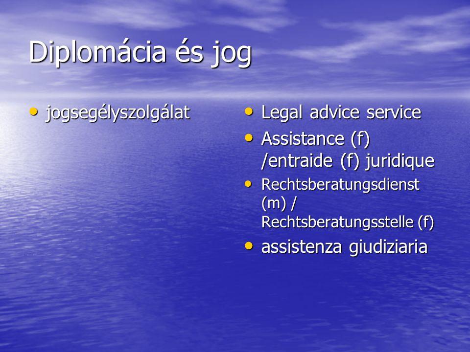 Diplomácia és jog jogsegélyszolgálat jogsegélyszolgálat Legal advice service Legal advice service Assistance (f) /entraide (f) juridique Assistance (f) /entraide (f) juridique Rechtsberatungsdienst (m) / Rechtsberatungsstelle (f) Rechtsberatungsdienst (m) / Rechtsberatungsstelle (f) assistenza giudiziaria assistenza giudiziaria