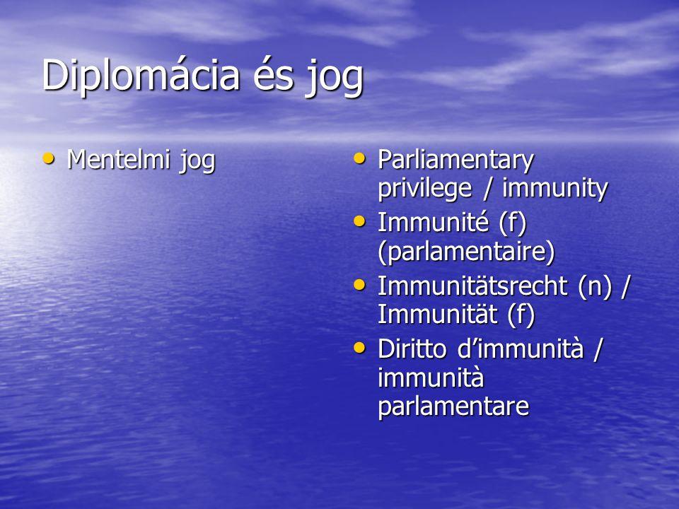 Diplomácia és jog Mentelmi jog Mentelmi jog Parliamentary privilege / immunity Parliamentary privilege / immunity Immunité (f) (parlamentaire) Immunité (f) (parlamentaire) Immunitätsrecht (n) / Immunität (f) Immunitätsrecht (n) / Immunität (f) Diritto d'immunità / immunità parlamentare Diritto d'immunità / immunità parlamentare