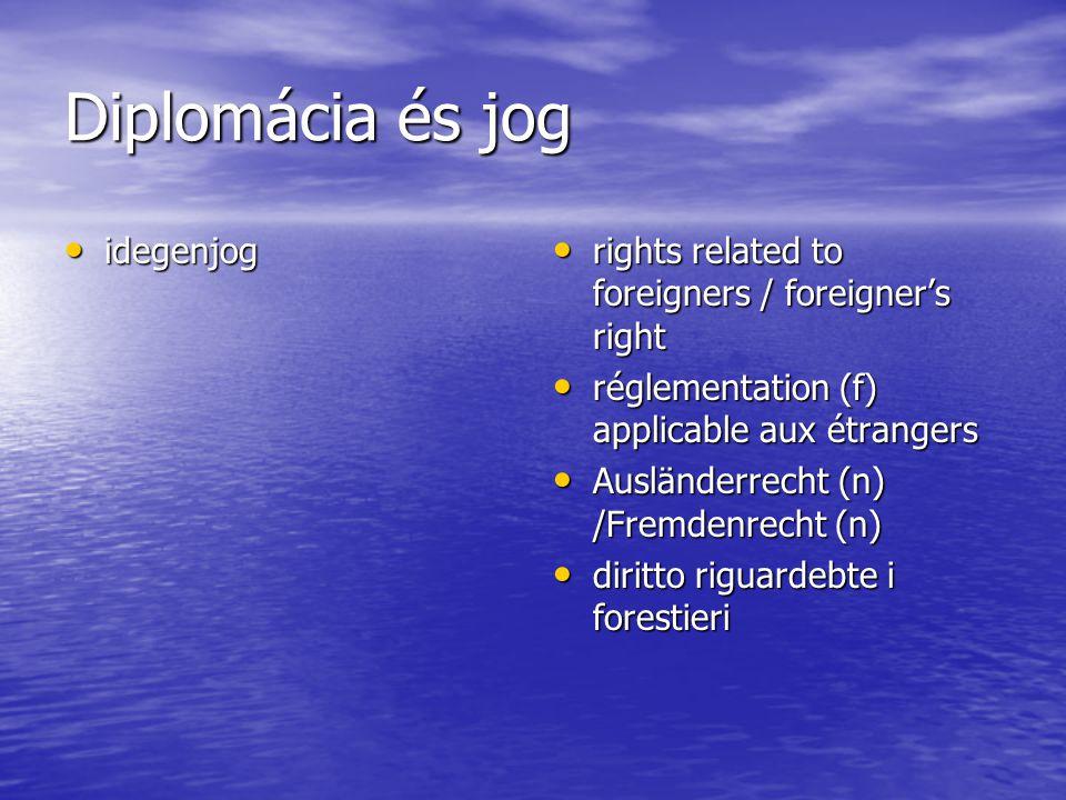 Diplomácia és jog idegenjog idegenjog rights related to foreigners / foreigner's right rights related to foreigners / foreigner's right réglementation