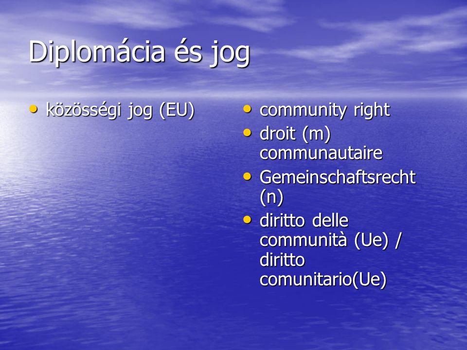 Diplomácia és jog közösségi jog (EU) közösségi jog (EU) community right community right droit (m) communautaire droit (m) communautaire Gemeinschaftsrecht (n) Gemeinschaftsrecht (n) diritto delle communità (Ue) / diritto comunitario(Ue) diritto delle communità (Ue) / diritto comunitario(Ue)