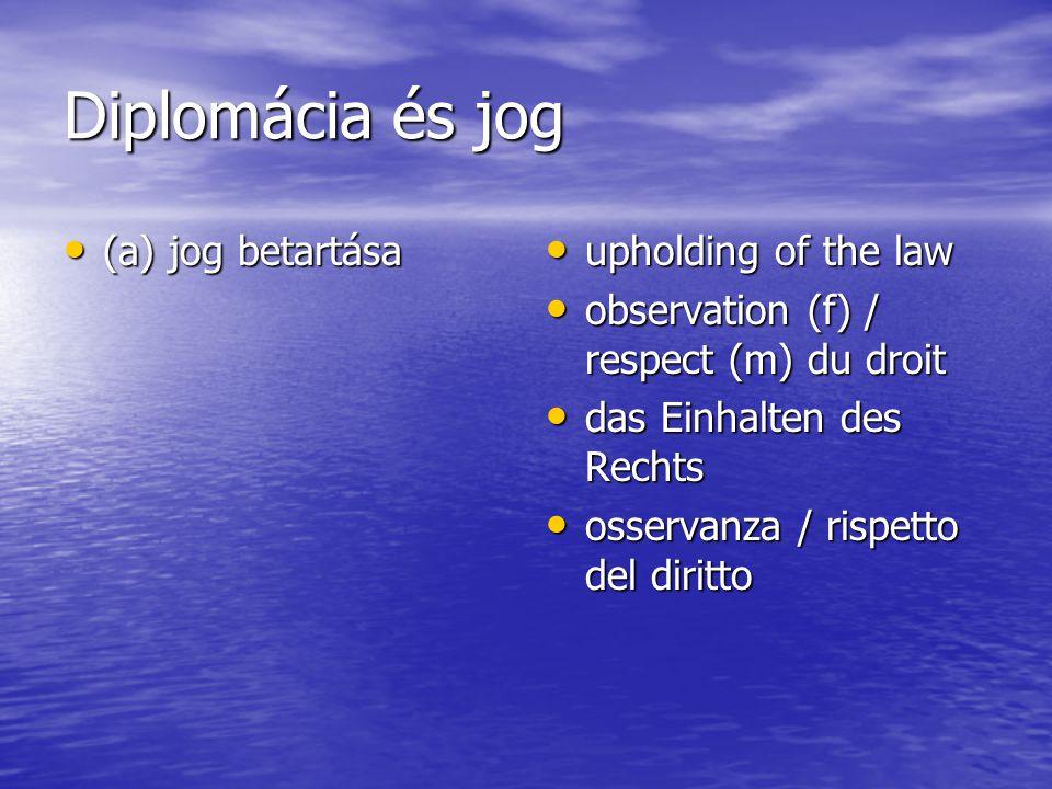 Diplomácia és jog (a) jog betartása (a) jog betartása upholding of the law upholding of the law observation (f) / respect (m) du droit observation (f) / respect (m) du droit das Einhalten des Rechts das Einhalten des Rechts osservanza / rispetto del diritto osservanza / rispetto del diritto