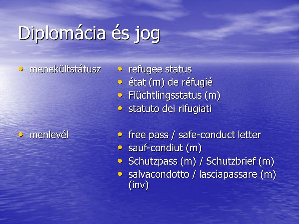 Diplomácia és jog menekültstátusz menekültstátusz menlevél menlevél refugee status refugee status état (m) de réfugié état (m) de réfugié Flüchtlingsstatus (m) Flüchtlingsstatus (m) statuto dei rifugiati statuto dei rifugiati free pass / safe-conduct letter free pass / safe-conduct letter sauf-condiut (m) sauf-condiut (m) Schutzpass (m) / Schutzbrief (m) Schutzpass (m) / Schutzbrief (m) salvacondotto / lasciapassare (m) (inv) salvacondotto / lasciapassare (m) (inv)