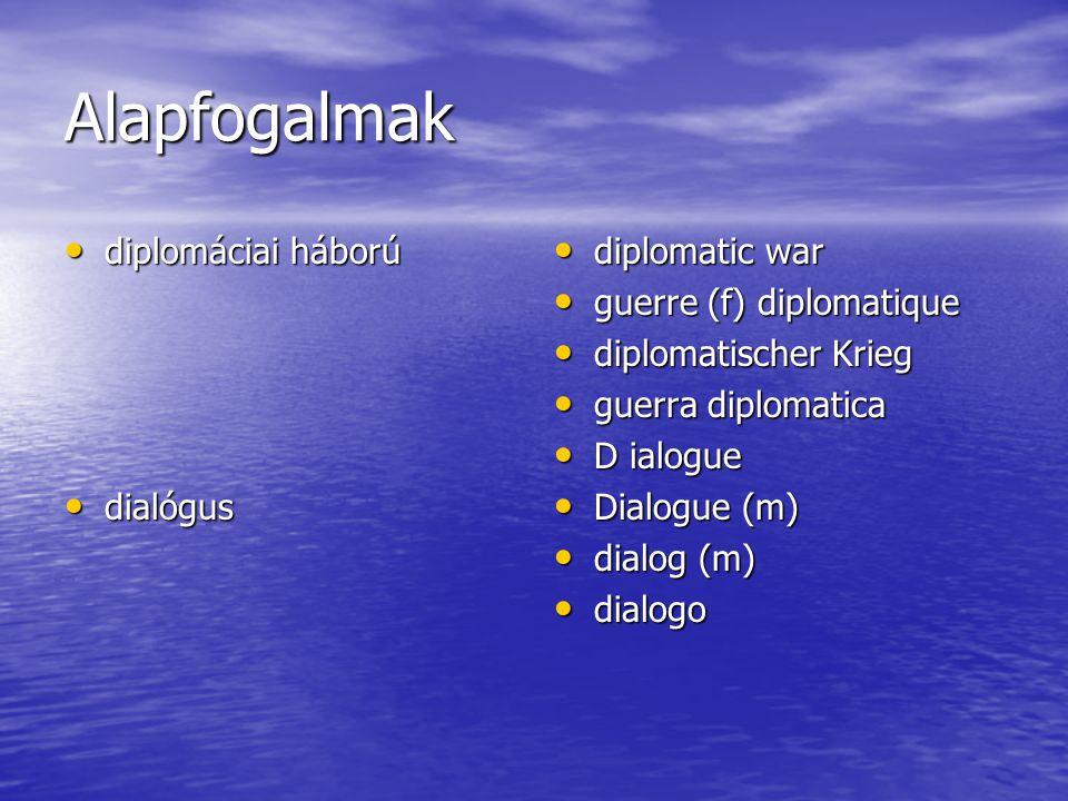 Alapfogalmak diplomáciai háború diplomáciai háború dialógus dialógus diplomatic war diplomatic war guerre (f) diplomatique guerre (f) diplomatique diplomatischer Krieg diplomatischer Krieg guerra diplomatica guerra diplomatica D ialogue D ialogue Dialogue (m) Dialogue (m) dialog (m) dialog (m) dialogo dialogo