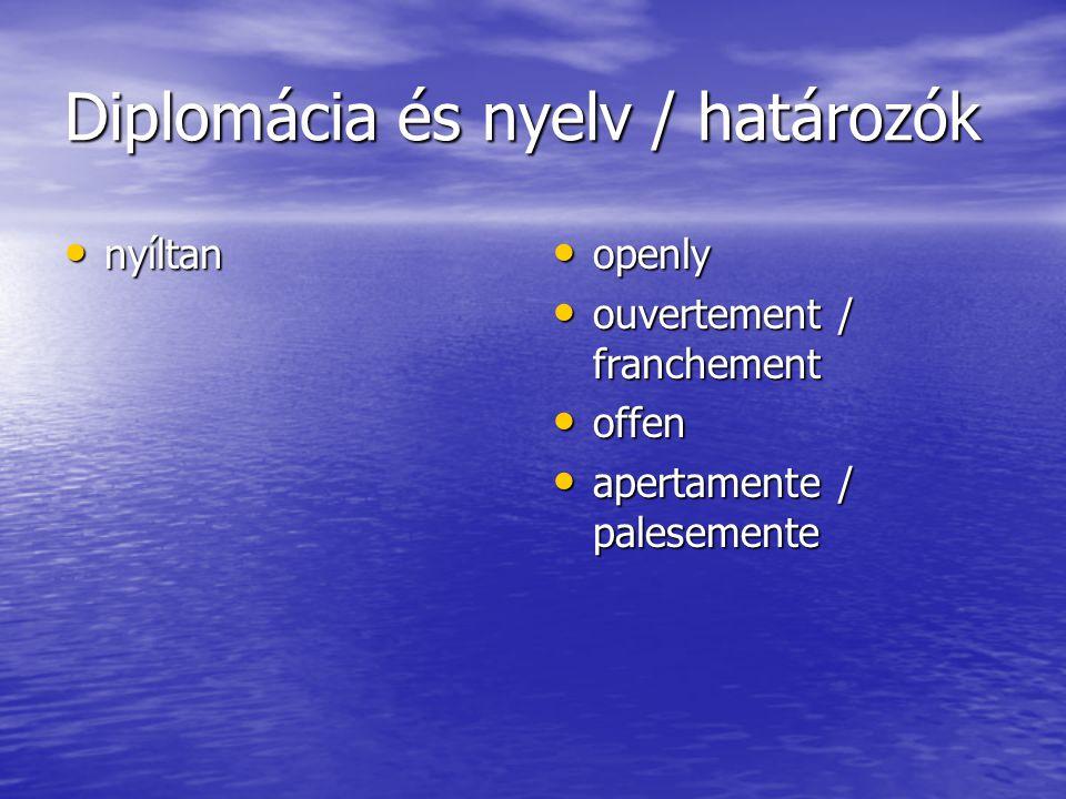 Diplomácia és nyelv / határozók nyíltan nyíltan openly openly ouvertement / franchement ouvertement / franchement offen offen apertamente / palesemente apertamente / palesemente