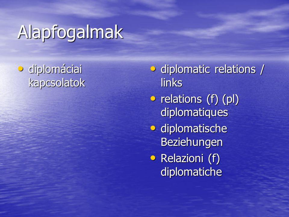 Alapfogalmak diplomáciai kapcsolatok diplomáciai kapcsolatok diplomatic relations / links diplomatic relations / links relations (f) (pl) diplomatiques relations (f) (pl) diplomatiques diplomatische Beziehungen diplomatische Beziehungen Relazioni (f) diplomatiche Relazioni (f) diplomatiche