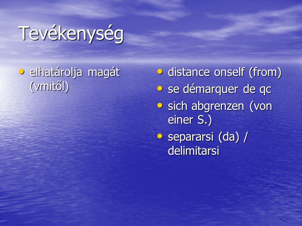 Tevékenység elhatárolja magát (vmitől) elhatárolja magát (vmitől) distance onself (from) distance onself (from) se démarquer de qc se démarquer de qc sich abgrenzen (von einer S.) sich abgrenzen (von einer S.) separarsi (da) / delimitarsi separarsi (da) / delimitarsi