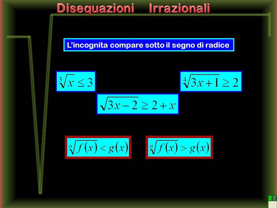 Indice PARIIndice DISPARI Esiste SEMPRE Esiste SE IL NUMERO SOTTO RADICE È POSITIVO Se m pre Se f(x)>0 e g(x)>0