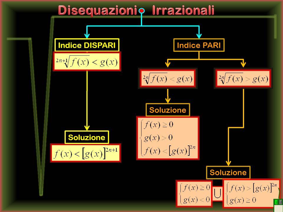 Indice DISPARISoluzione