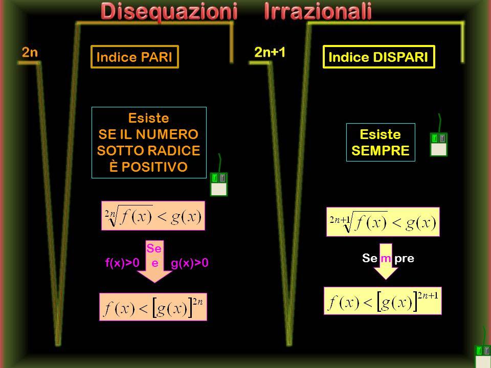 Esiste SEMPRE Sempre Esiste SE IL NUMERO SOTTO RADICE È POSITIVO Se f(x)>0 e g(x)>0 Indice PARIIndice DISPARI